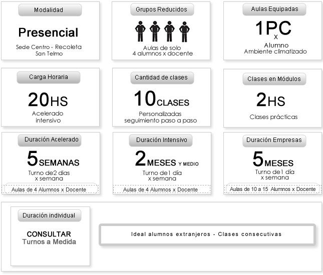 descripción curso webmaster design full
